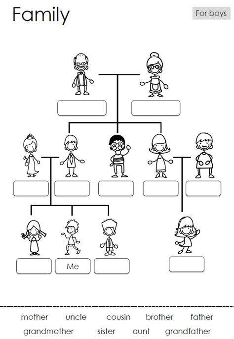 Family Tree Worksheets by The Gallery For Gt The Simpsons Family Tree Worksheet