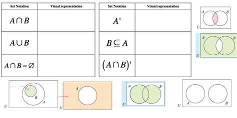 venn diagram set notation set notation venn diagrams geogebra