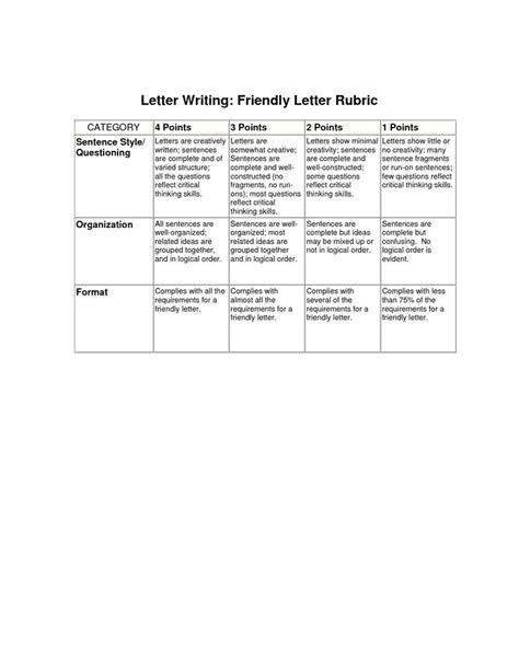 Letter Rubric Friendly Letter Rubric Crna Cover Letter