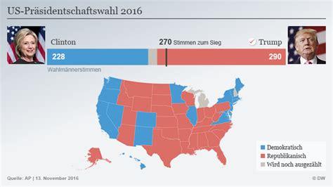 Ergebnis Us Wahl 2016 Aktueller - aktivisten wollen neuausz 228 hlung der us wahl aktuell