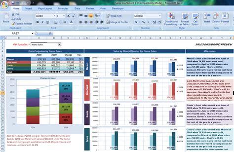 cara membuat database penjualan di xp contoh database excel macro ndang kerjo