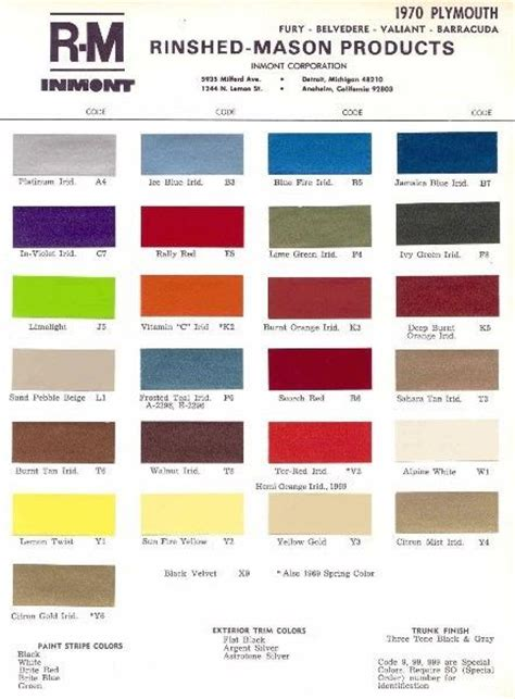 1970 plymouth paint color sle chips card oem colors ebay