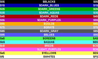minecraft text colors 8 best images of minecraft text color chart minecraft