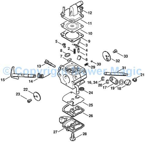 stihl fs 46 parts diagram stihl fs 46 parts diagram car interior design