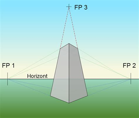 Perspektive Zeichnen Lernen by Perspektive Mit Drei Fluchtpunkten Dreipunktperspektive