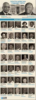 South Cabinet Members by Infographic South Africa S New Cabinet Ministers