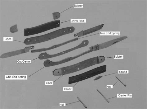 knife components sum of the parts iknife collector