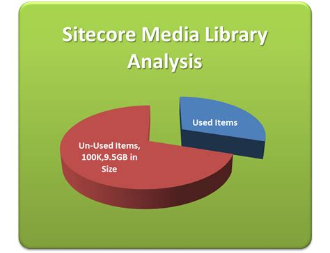 tips and solution sitecore solution tips and tricks analyze your