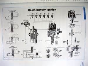 Ignition System Parts Functions Understanding The Ignition System