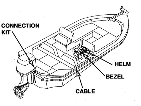 boat steering cable identification caribbean s leading chandlery budget marine