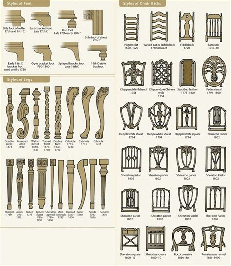 different furniture styles furniture types and eras diy repurposing ideas