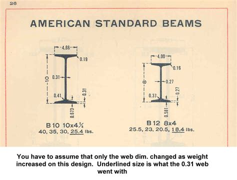 i section steel sizes carnegie steel i beam profile dimensions