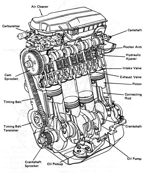 diesel engine diagram disel engine diagram get free image about wiring diagram