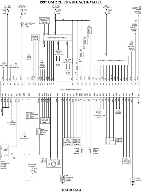 97 gmc jimmy engine diagram wiring diagram for free need ecm pinout for 97 s10 s 10 forum