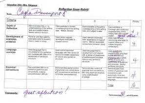 Sample Essay Rubric Gallery For Gt Dare Essay Rubric