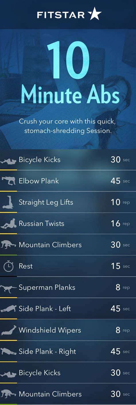 a 10 minute ab workout from fitstar to rock your weight loss detox 10 minute abs and 28 days