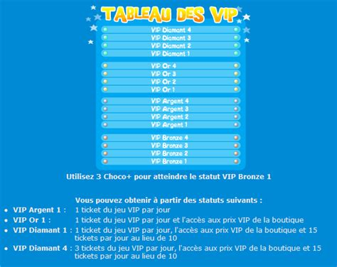 msp code vip 2016 what are some redeem vip codes for moviestarplanet for