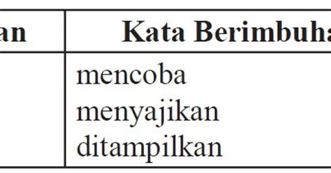 Kumpulan Soal Pembahasan Cepat Tepat Taklukan Un Smp Mts soal un bahasa indonesia sma melengkapi paragraf dengan