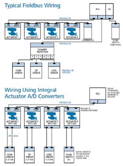 3 phase motor operated valves wiring diagram free