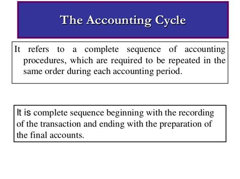 Accounting In An Mba by 4 Accounting Cycle Mba