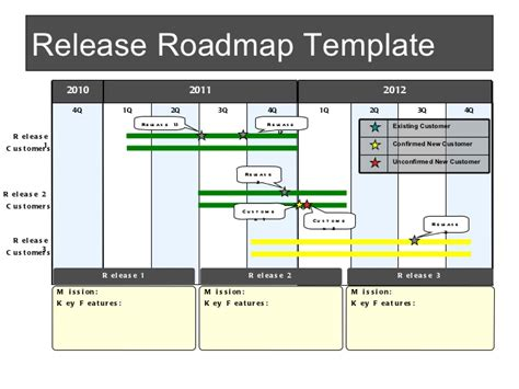 release management plan template practical product management for new product managers