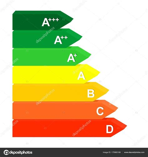 color rating energy class label efficiency green color rating