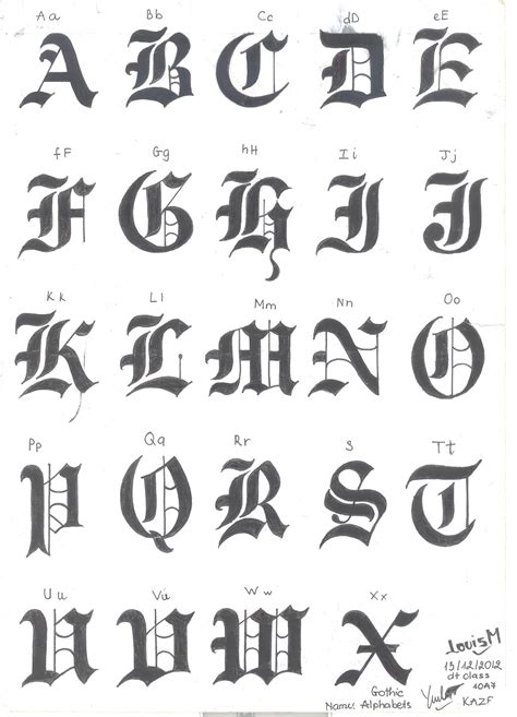 1000 ideas about gothic alphabet on pinterest stencil