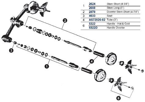 Gerber Faucet Stems American Standard Faucet Stems Car Interior Design