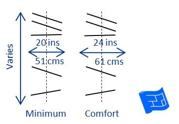 Height For Hanging Pictures walk in closet dimensions