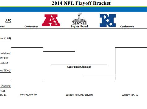 printable nfl playoff schedule 2014 search results for bracket nfl playoffs printable 2014