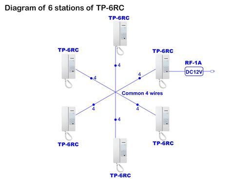 bogen intercom system wiring diagram 70 volt sound system