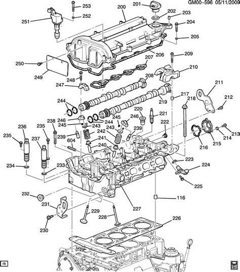 2 2 ecotec engine diagram chevy lnf ecotec 2 0 turbo engine diagram chevy get free