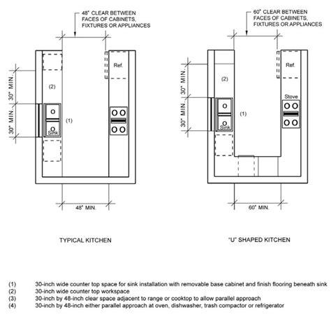 minimum couch width top 60 ideas about massoud kitchen on pinterest galley