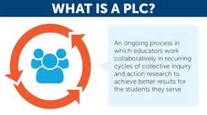 What is a plc an ongoing process inwhich educators workcollaboratively