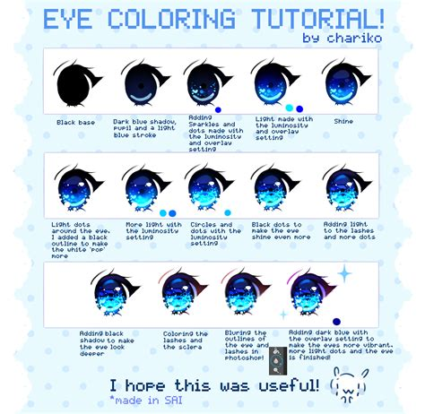 tutorials favourites by ifabulicious on deviantart