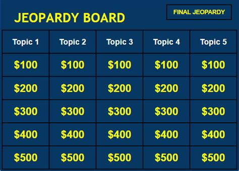 free jeopardy template powerpoint free jeopardy maker kirakiraboshi info