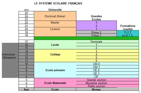 Modèle Certificat De Décès Algerie