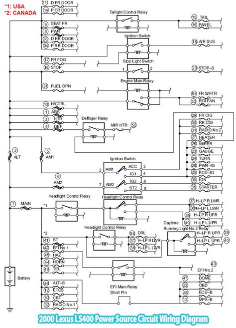 lexus wiring diagrams