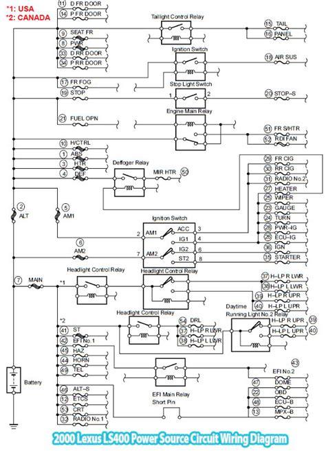 1998 lexus es300 electrical wiring diagram lexus auto