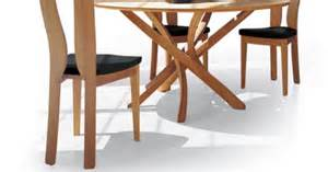 Pentagon Dining Room by The Pentagon Modern Dining Table From Seltz Dining Rooms