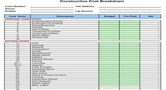 sle work breakdown structure template construction cost breakdown template nanopics pictures