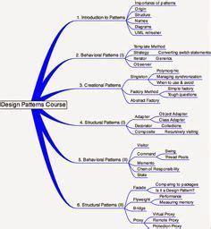 pattern questions in python python programming tutorials java pinterest python