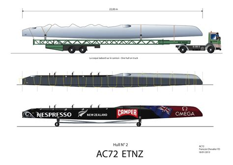 attachment browser etnz ac72 hull 2 plans jpg by tarmstro