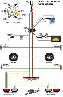 wiring diagram for trailer breakaway switch the wiring