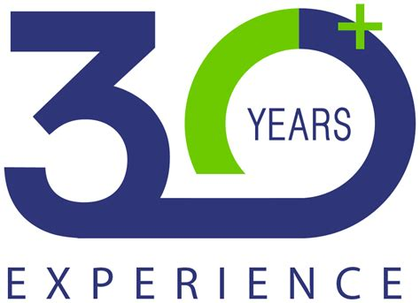 Wso Mba 2 5 Years Work Experience 3 Years by Road Paving Melbourne