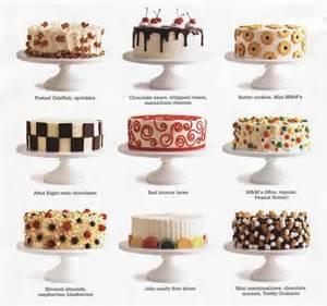 cake decorating ideas let them eat cake