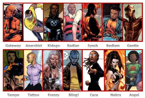 black xmen waiching s movie thoughts more why are black male x