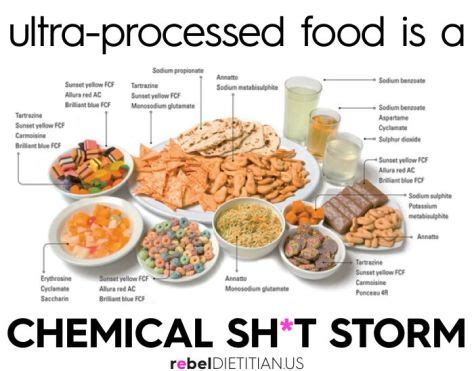 ultra food processed food foodtradetrendsdotcom