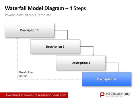 waterfall model template powerpoint waterfall diagrams template