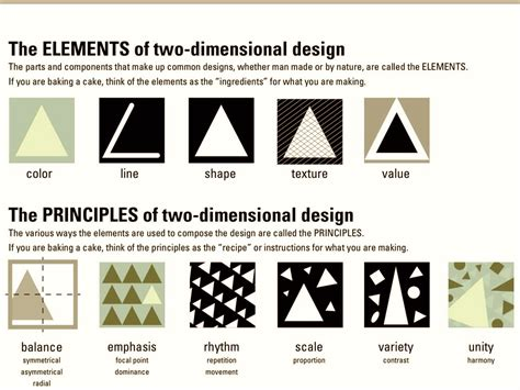 artwithv licensed for non commercial use only elements and typography fundamentals 28 images principles of design